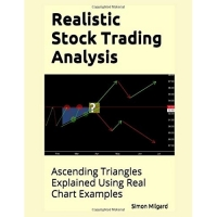 Realistic Stock Trading Analysis: Ascending Triangles Explained Using Real Chart Examples