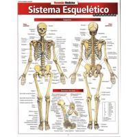 Enfermagem Esquelético - Barros & Fisher